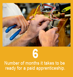 6 is the number of months it takes to be ready for a paid apprenticeship