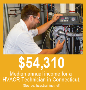 Median annual income for HVACR Technicians in CT is $54,310